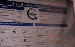 NVRHS COVID-19 Dashboard