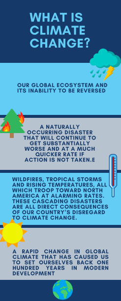 Information from the Center for Climate and Energy Solutions