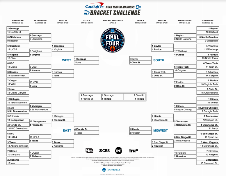 The Lance's Bracketology